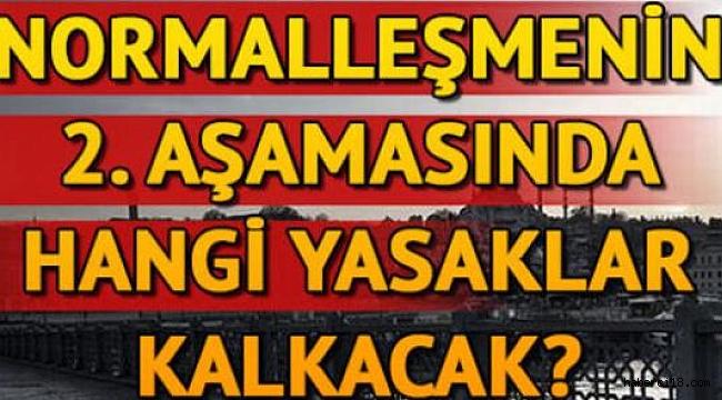 27 Mayıs 2020 Tarihi İtibariyle Çankırı'da Koranavirüs Tablosu