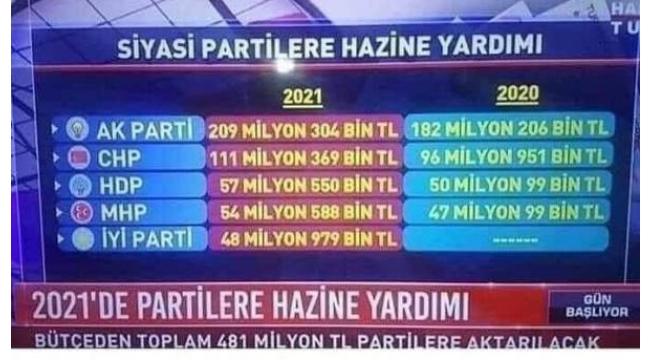 Yardım Kısılsın, HDP Kapatılsın